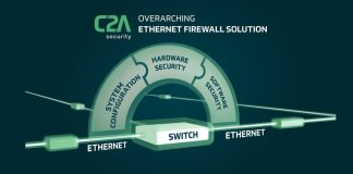 C2A Security Enables Cyber-secured Next Generation Vehicles With Overarching Solution for Ethernet Networks